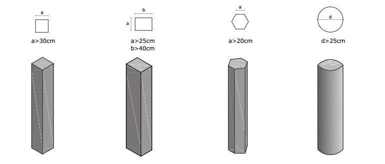 محاسبات سر انگشتی در سازه در سقف های عرشه فولادی